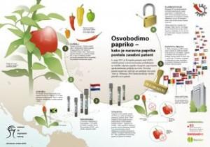Slovenian_FreePepper-Infografik_Web